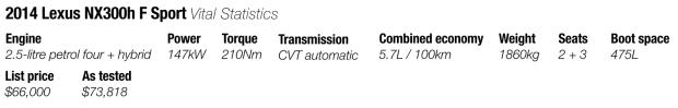 Resources/Statistics/14/Lexus/NX/300h/F Sport