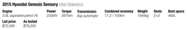 15/Hyundai/Genesis/Sensory/VS